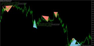 Double Top & Bottom Patterns Indicator for MetaTrader 4