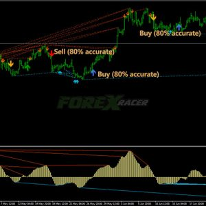 Arrow Indicator Forex Signal No Repaint Trading System Free Download