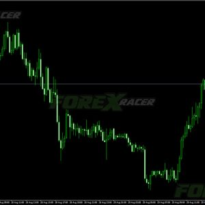 Forex Candle Predictor