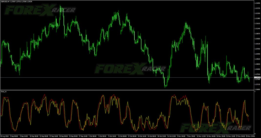 Forex NN Indicator for MT4