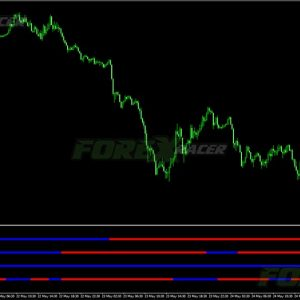 Four Time Frames Asctrend MT4
