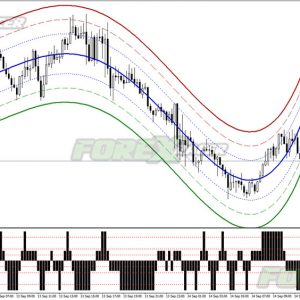 Infinity Trading Template