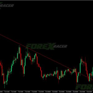 London Breakout Forex Template