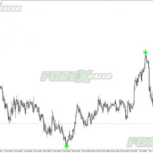 MBFX New Trend Predictor