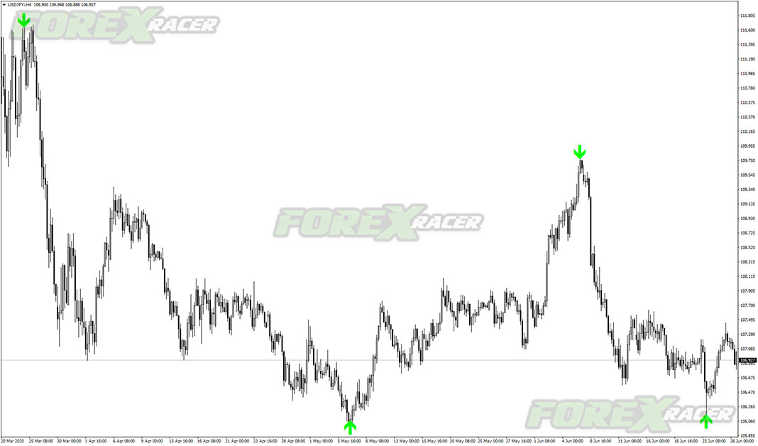 MBFX New Trend Predictor for MT4