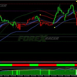 Power Trend Forex Strategy