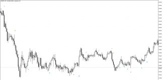 RSI with RSI Indicator for MetaTrader 5