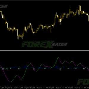 Wind Belt MT4 Indicator for Binary Options and Forex 100% Free! Best Trend recognizing indicator