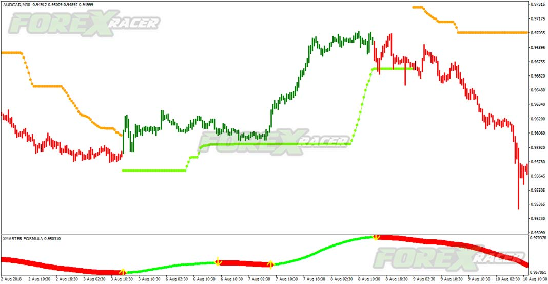 Xmaster Formula with BBands and VQ bars Trading System