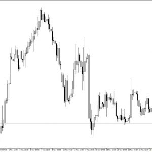 Candle Direction Indicator