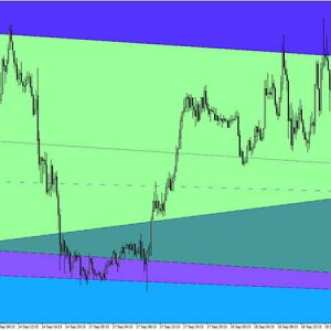 Trend Channels Indicator