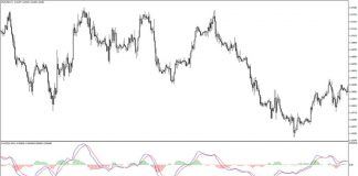 2Line MACD Indicator for MT4
