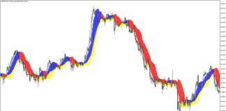 Forex Profit Boost Indicator for MT4