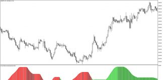 ADX VMA Trend Indicator for MT5