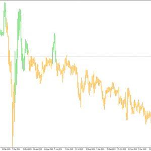 Precision Trend Indicator