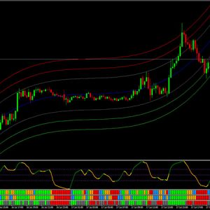 High Accuracy Advanced Forex MBFX Trading System with Nihilist Indicators