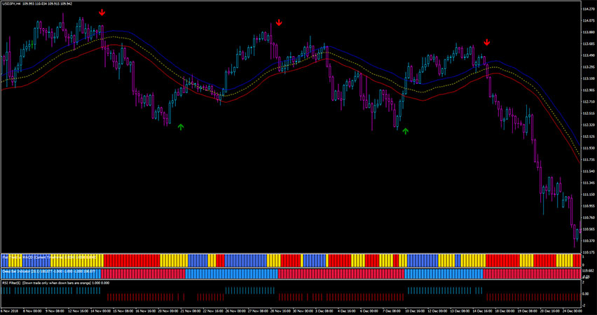 Forex Mass Profit Trading System for MT4