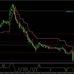 Open Scalping Volatility Trading System