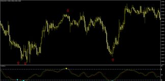 Trend Wave Indicator for MT4