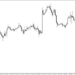 Candle Difference Indicator
