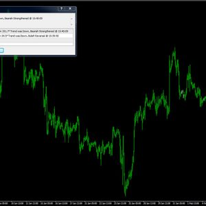 Forex Price Degrees with Trend Alerts Indicator