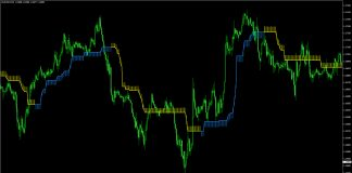 Forex Olympus Indicator for MT4